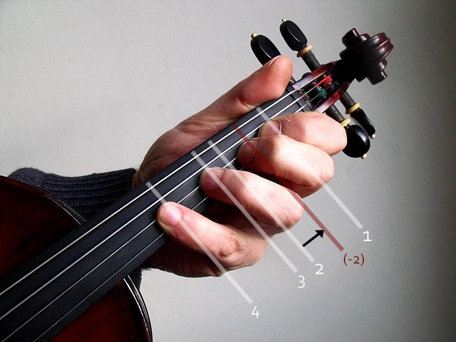 Les doigtés au violon, 2